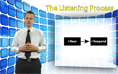 Listening Process thumbnail
